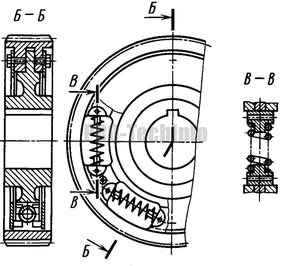 Вариант колеса с упругим элементом быстроходной ступени