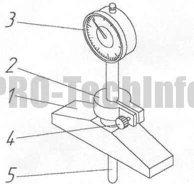 Глубиномер индикаторный типа ГИ устройство
