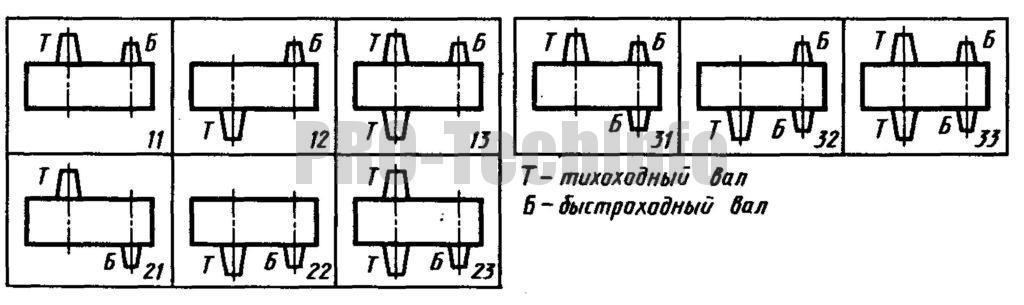 Схемы сборок редуктора 1Ц2У