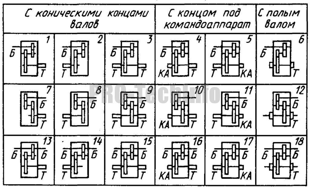 Схемы сборки редукторов Ц2-200