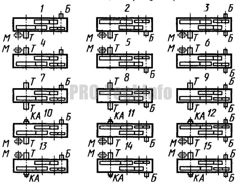 Схемы сборки редукторов РТЦ-500