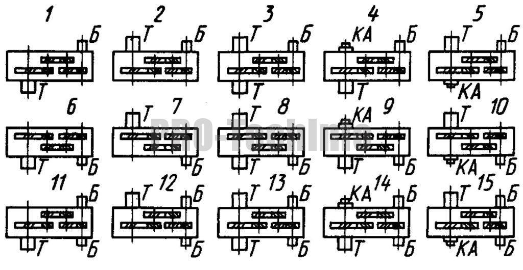 Схемы сборки редуктора РЦТ-1015