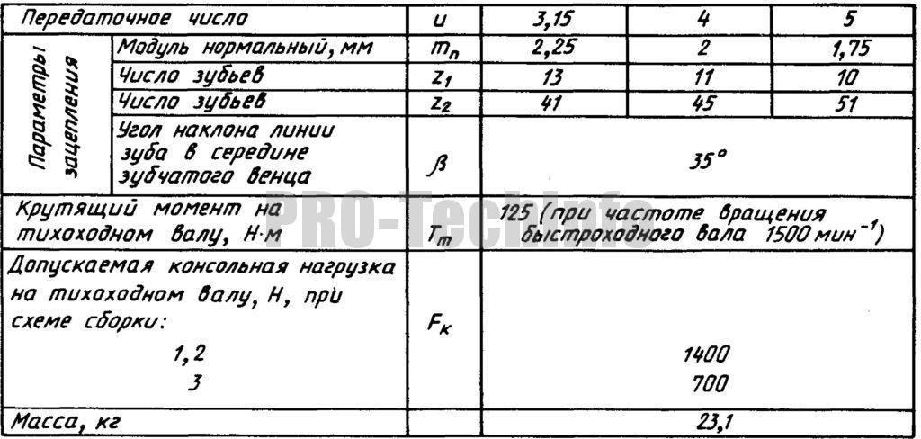 Технические данные редуктора К-125