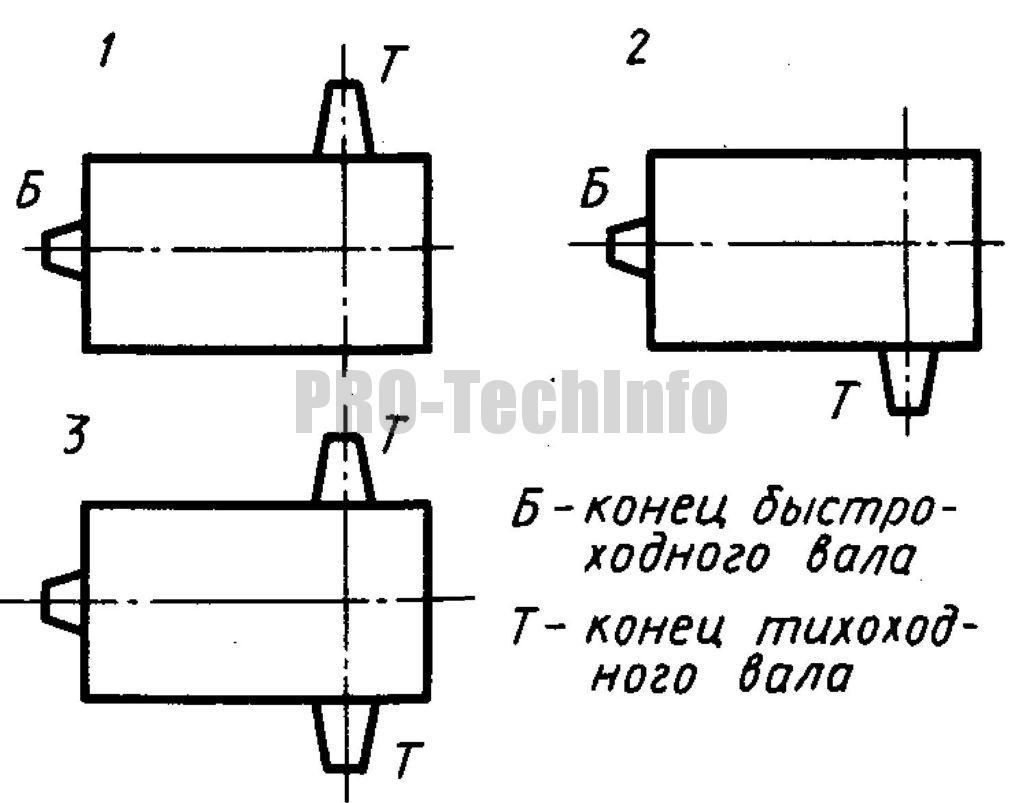 Схемы сборок коническо-цилиндрического редуктора