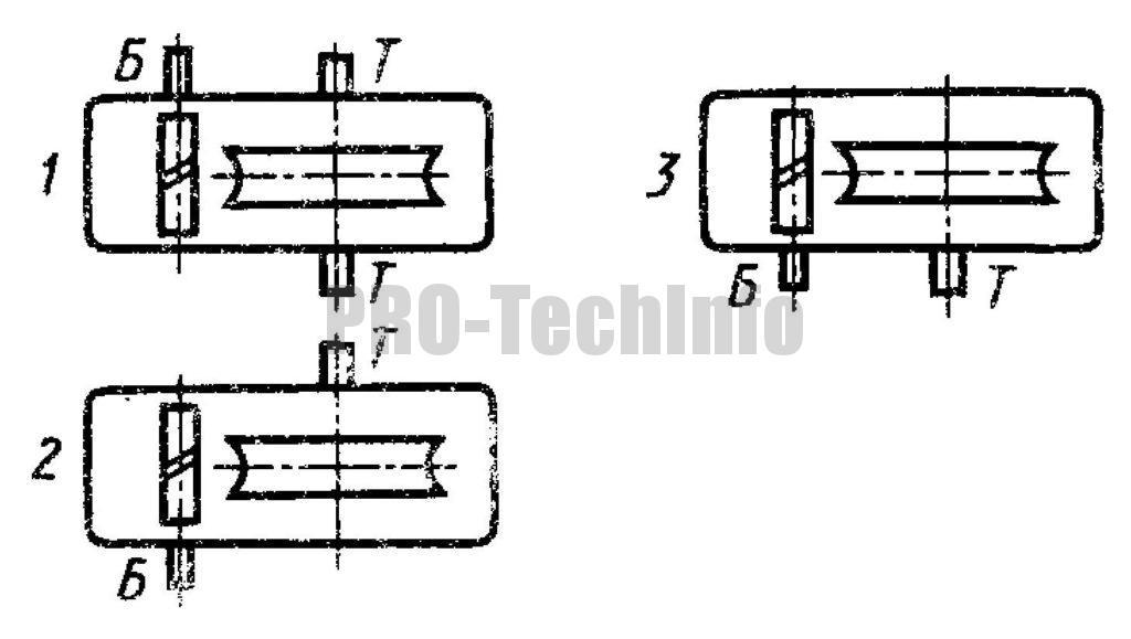 Схемы сборки редукторов червячных двухступенчатых