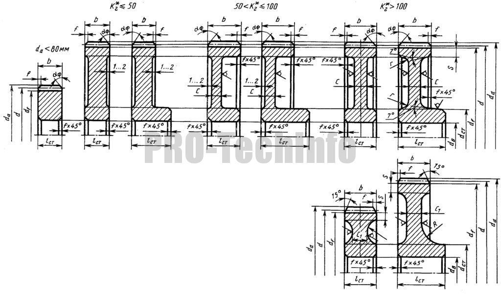 Колеса кованые с последующей механической обработкой (dа≤800 мм)