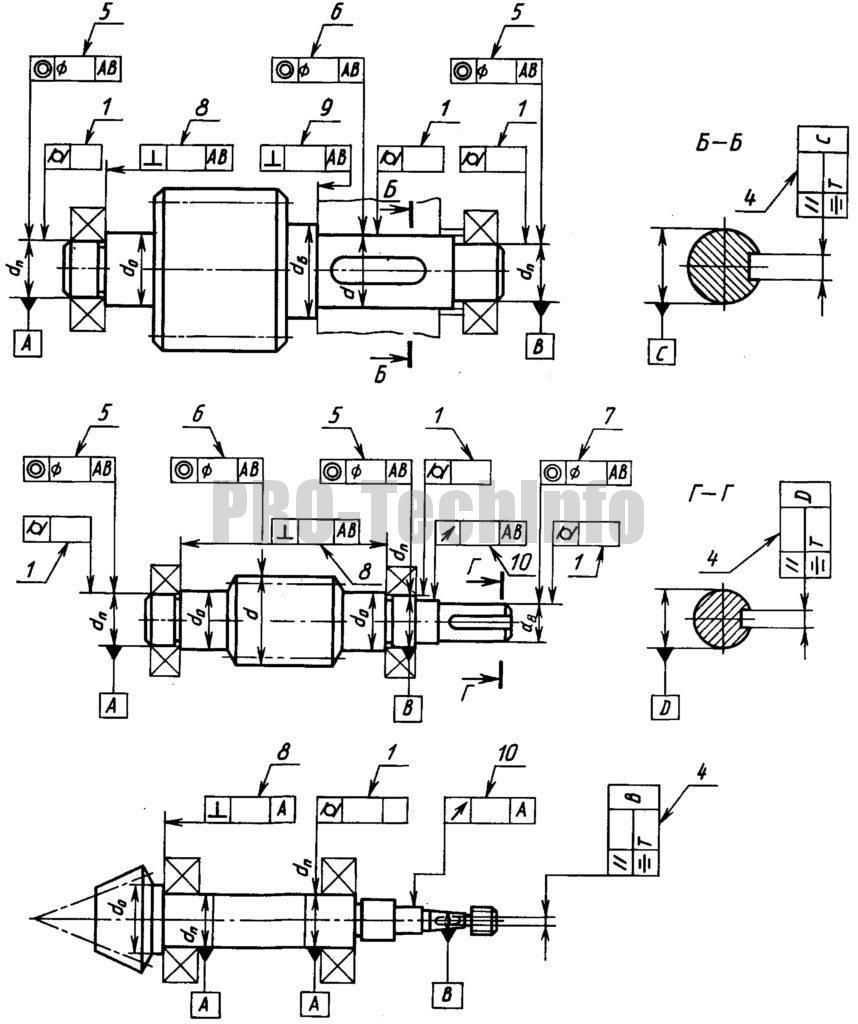 Допуски формы и расположения поверхностей вал-шестерней