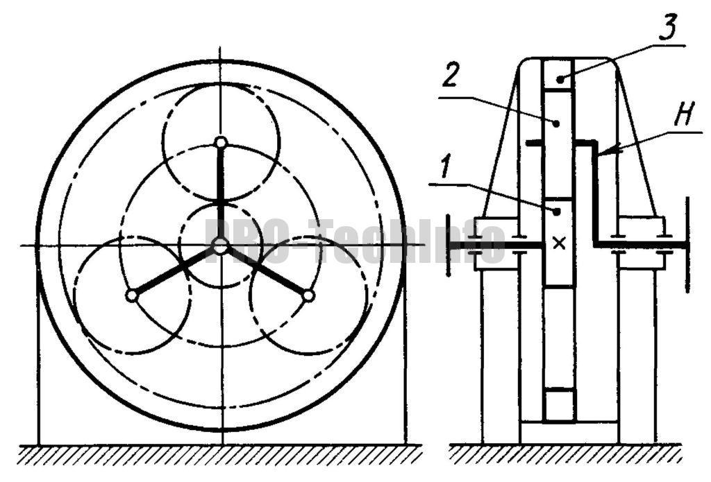 Кинематические схемы планетарных редукторов
