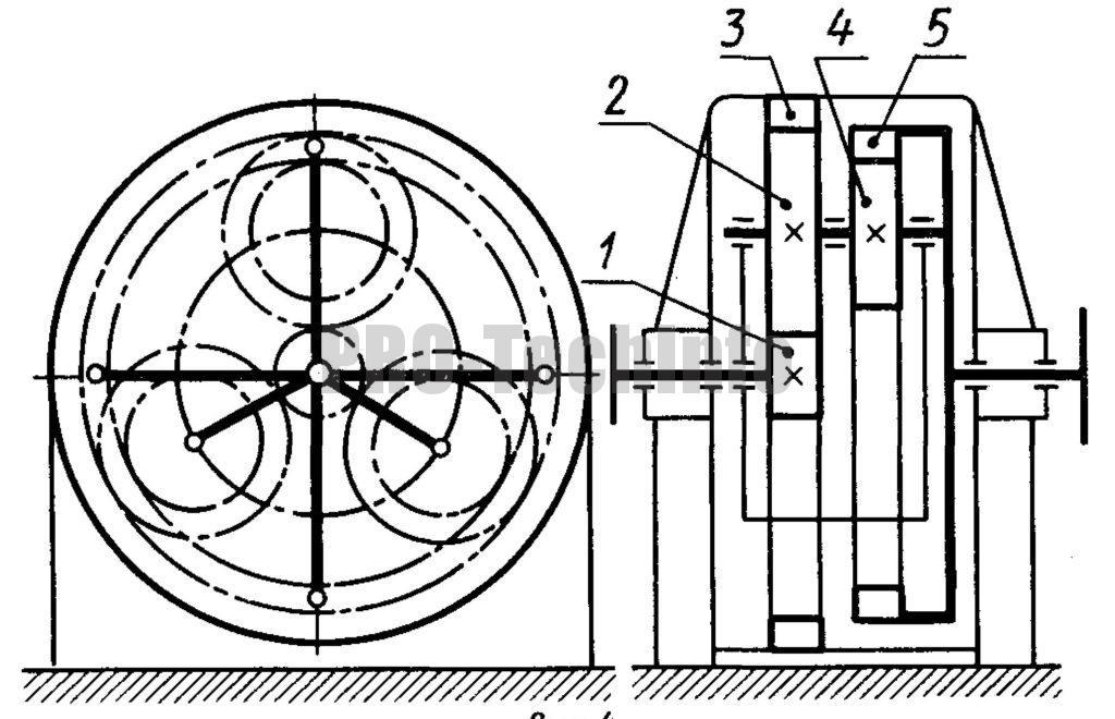 схема двухступенчатого планетарного редуктора