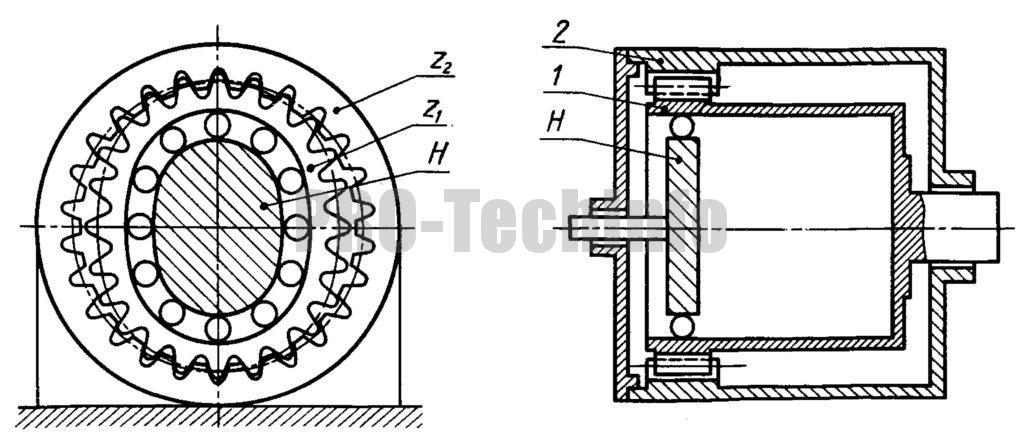 Кинематическая схема волнового редуктора