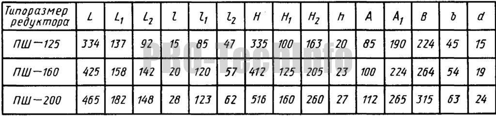 Основные размеры редукторов планетарно-шатунных с большими передаточными отношениями