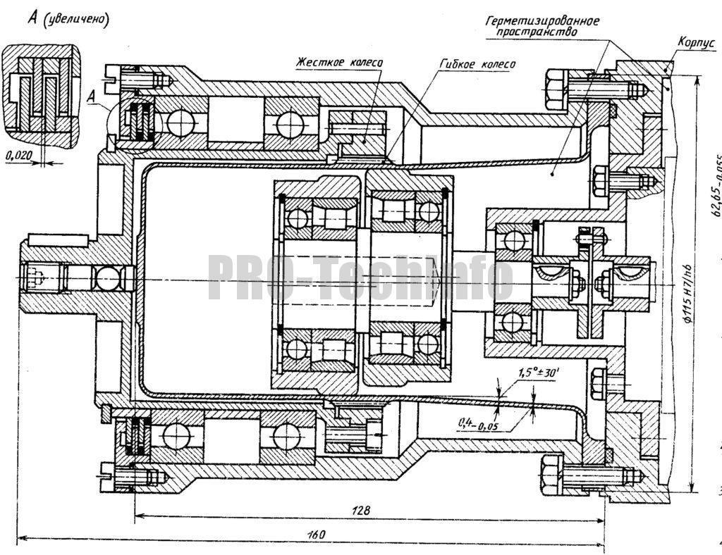 Редуктор волновой для передачи вращения в герметизированное пространство