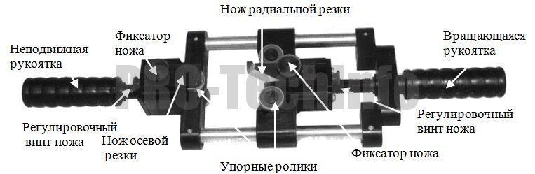 Инструмент для разделки кабеля ВХ 90 устройство
