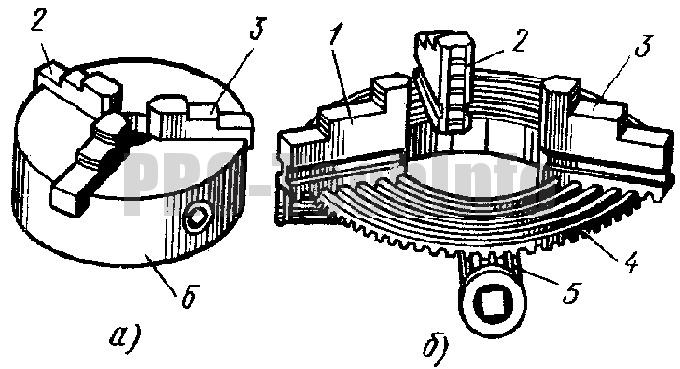 Конструкция спирально-реечного токарного патрона