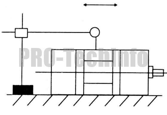 Параллельность между двумя сторонами губок тисков в продольном направлении