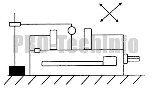 Параллельность верхней части тисков и нижней части корпуса тисков