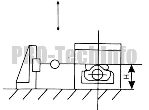 Перпендикуляр-ность обеих сторон основанию тисков