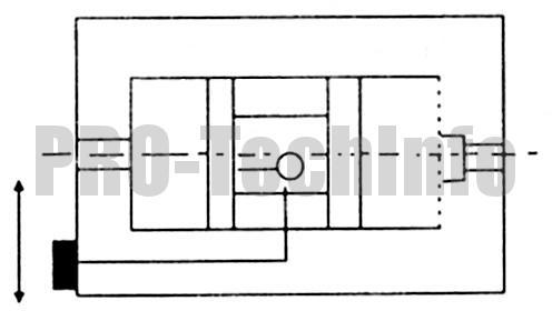 Перпендикулярность либо фиксированных губок, либо переставляемых губок к верхней направляющей поверхности