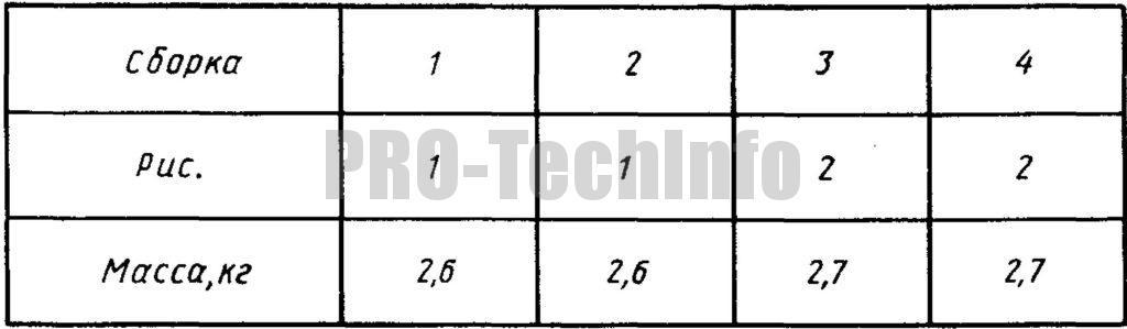 Вариант сборки волновой передачи Взп-100