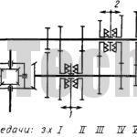 Кинематическая схема коробки передач Москвич-2141