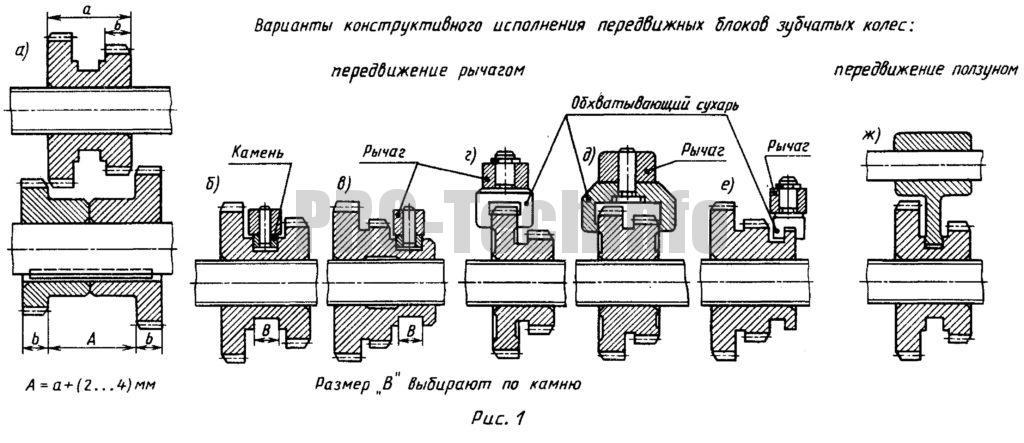 Схемы расположения зубчатых колес в коробках передач