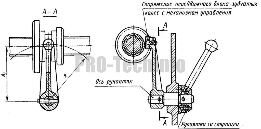 Схемы переключения передвижных зубчатых колес