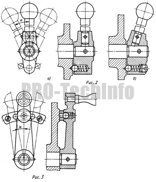 Рукоятки с фиксацией средние углы поворота