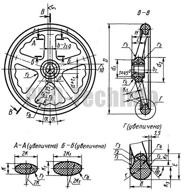Маховички Пластмассовые со спицами и с выемками на ободе по МН 9-64