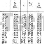 Основные параметры приводных роликовых цепей