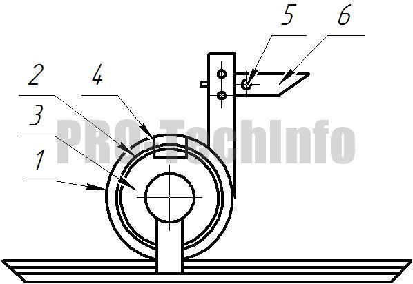 Угломер универсальный оптический устройство