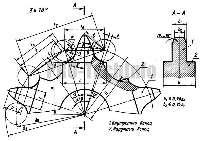 Звездочки по ГОСТ 593-75 (СТ СЭВ 549-77) для тяговых разборных цепей
