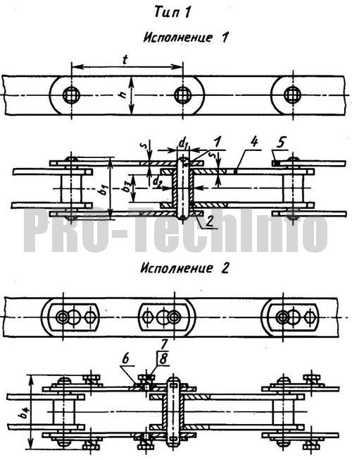 Втулочные тяговые пластинчатые цепи