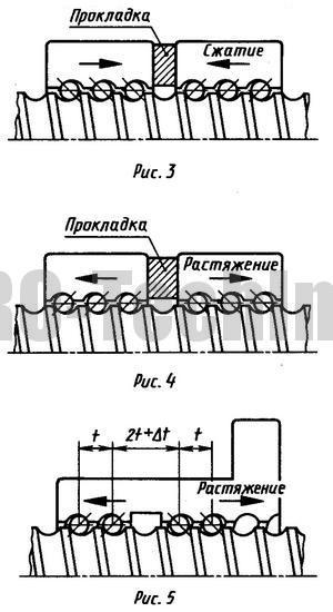 Способы регулирования осевого зазора