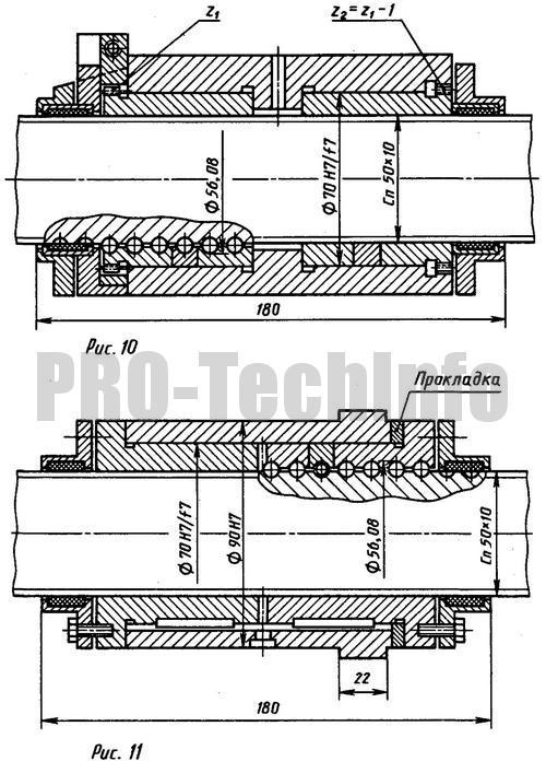 Варианты конструкций передач винт-гайка