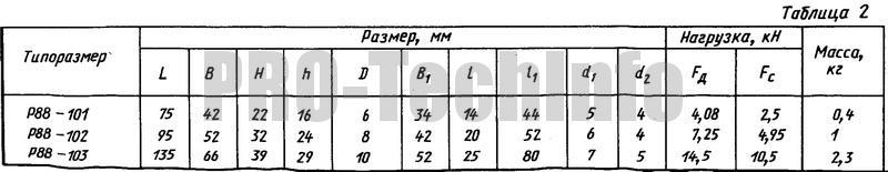 Основные размеры и масса роликовых опор Р88
