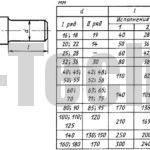 Концы валов цилиндрические по ГОСТ12080-66