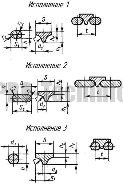 Размеры профилированной проволоки двухпроволочной брони