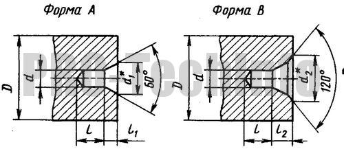 Отверстия центровые форм А и В