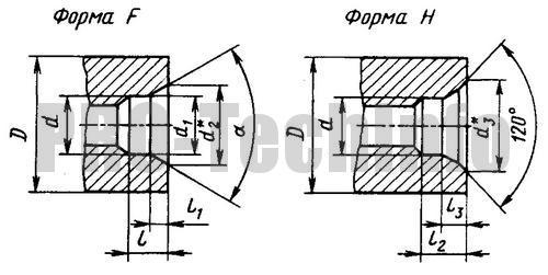 отверстия центровые форм F и H