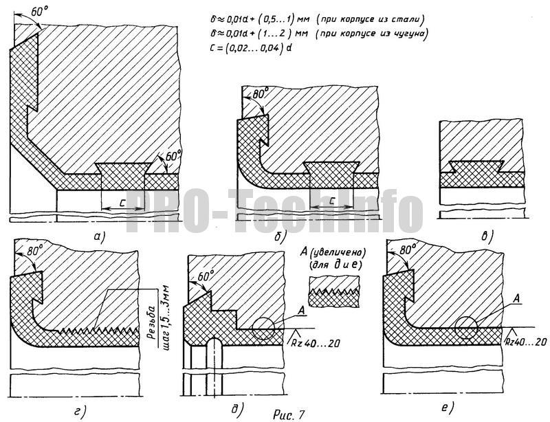 Форма пазов для заливки баббитовых или бронзовых антифрикционных слоев